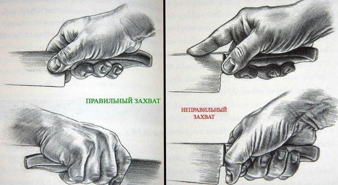 Правильный и неправильный ухват ножа сантоку