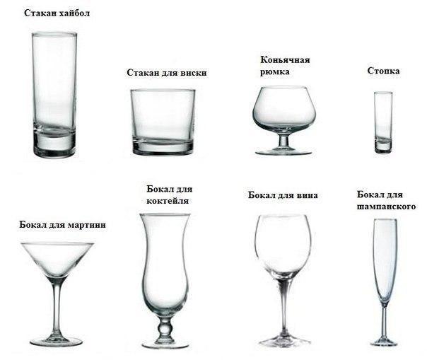 Стаканы разных видов
