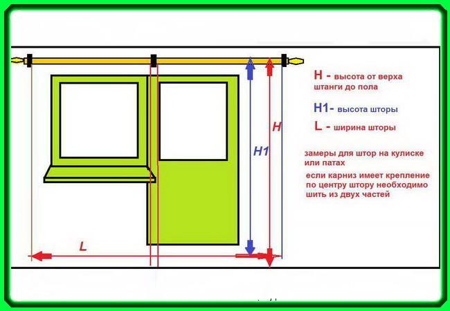 Схема замера окна.