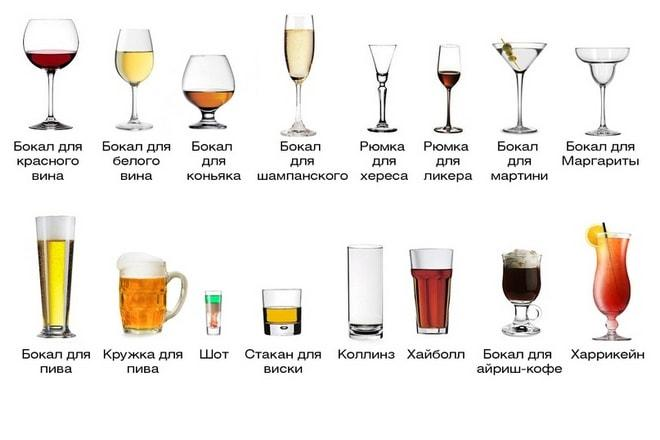 Разновидности бокалов