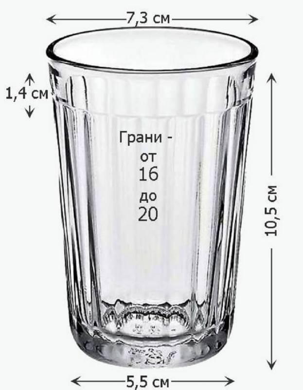 Размеры граненого стакана
