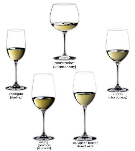 Типы бокалов для белого вина