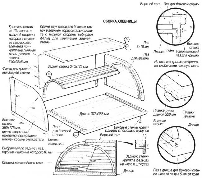 хлебница из дерева чертеж.