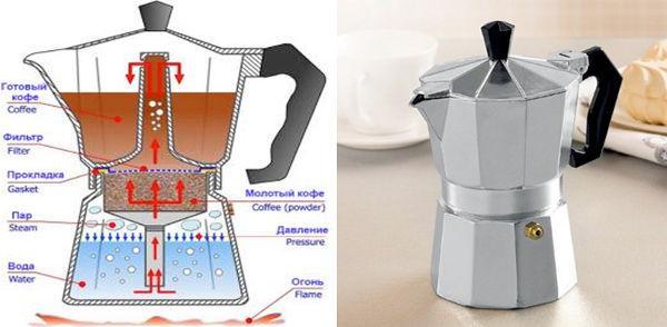 кофеварка на газу.