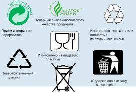 знаки на пластиковой посуде.