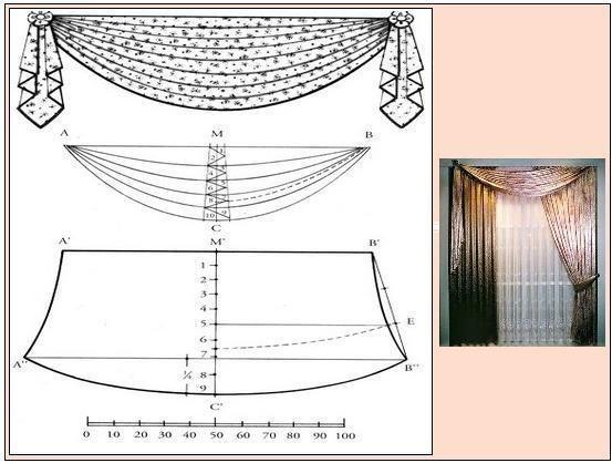 схема создания ажурных ламбрекенов.