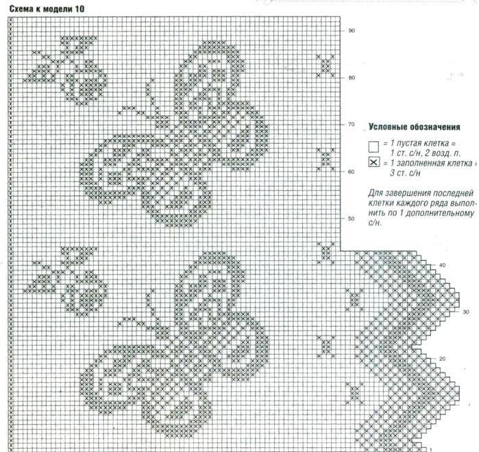 Занавески крючком для кухни: 11 фото со схемами и описаниями