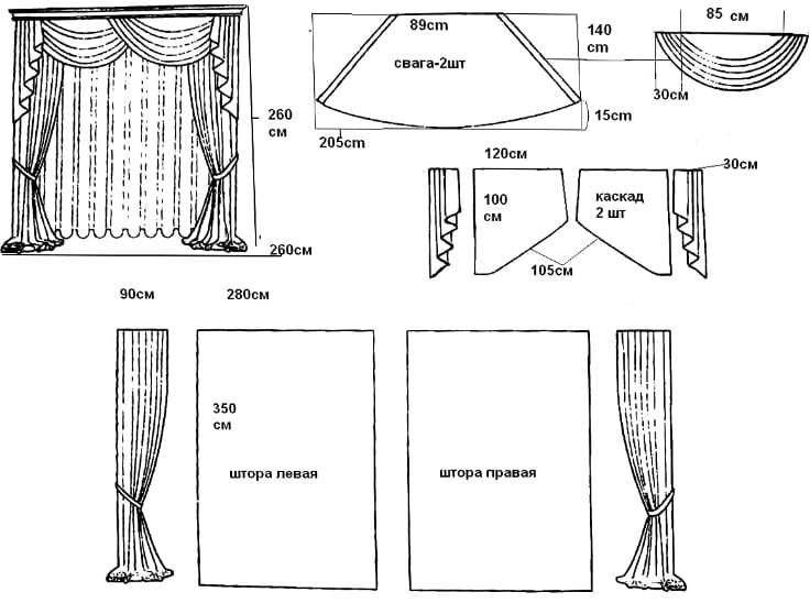 Шитье штор и тюли в гостиную: простая выкройка и технология пошива